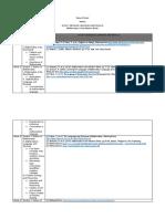 4. Mathematics in the Modern World_Study Session.docx