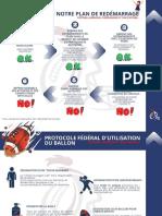 Règles de reprise du Football Américain en France