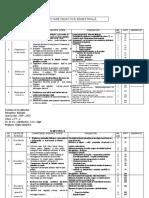 Planificare calendaristicbiologie clasa a VI-a
