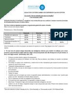Jornada Noviembre 2013. Testimonios y evaluación (1).pdf