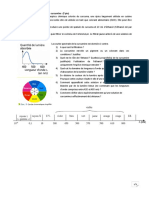 ch2ds7pt_extract_curcumine_c.pdf
