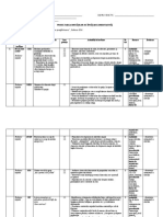 Proiectarea unitatilor de invatare - clasa pregatitoare.docx