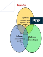 Diagrama Venn Scriitori români.docx