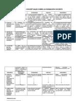 ORIENTACIONES CONCEPTUALES SOBRE LA FORMACIÓN DOCENTE diplomado.docx