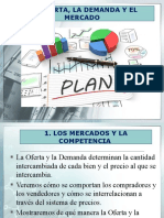 Presentacion Nº 4 LA OFERTA, LA DEMANDA Y EL MERCADO.pptx