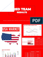 RED TEAM SECOND TERM ANALYSIS