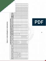 Lista de Equipos e instrumentos ISO 9001 PESQUERA