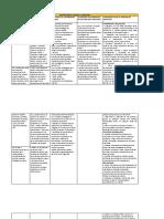 SELECCION DE OBJETIVOS DE APRENDIZAJE 7 A 4.docx