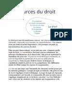 projet droit 1bc5.docx