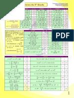 ecuaciones-2grado1