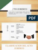 DISCUSION - ACTO JURIDICO-CLASIFICACION -MEDIOS IMPUGNATORIOS