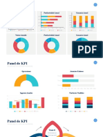 Indicadores KPI - Demo
