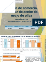 boletin_de_comercio_exterior_de_aceite_de_orujo_de_oliva_datosoctubre2019amarzo2020