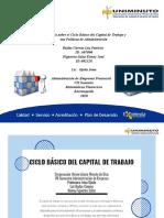 Infografía sobre el Ciclo Básico del Capital de Trabajo y sus Políticas de Administración