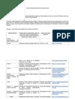 Taller categorías diagnósticas (1)