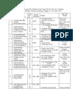 Daftar Ujian Proposal  Mata Ajar KTI 24-3-2020