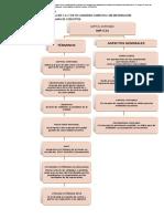 Actividad 1.3, Mapa conceptual NIF C-11