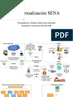 Contextualización del SENA