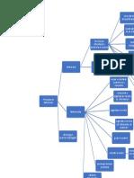 Fuentes y Servicios. Mapa Conceptual Melnik. Roman Facundo 1ºA BIE.docx