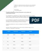 Ingles 150 Adjetivos en inglés y sus comparativos y superlativos