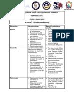 FORMATO_GLOSARIOTERMINOS_ECUACIONES_EJ2020.pdf