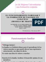 El funcionamiento familiar.pptx