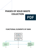 11-12 phases of solis waste collection and composting.