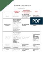 tabella_complementi.pdf