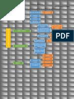 MODULO 5_ CUADRO SINOPTICO.pdf