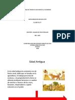 LINEA DE TIEMPO DE LA ECONOMIA.pptx