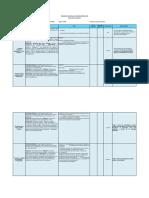 Plan de Evaluaciòn. Biodiversidad y Sociodiversidad. Lapso I-2020