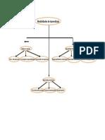 Unidad 3. Actividad 1. Modalidades del Aprendizaje, recurso 1, 2 y 6.docx