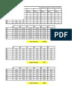 Examen-GP-FS-décembre-2010 correction affe MRP plani