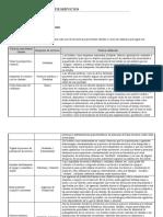 Asignación Undiad 9 - Tácticas para retener a los clientes