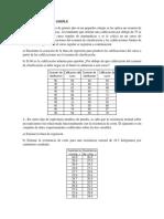Ejercicios de Regresion lineal
