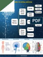 Lectura complementaria 4 Psicología.pdf