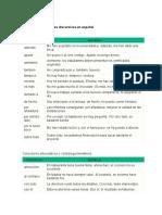 5 - practicando los conectores discursivos en español