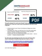 Congressman Vicente Gonzalez - Let Me Put These Polls Into Perspective