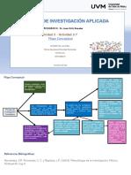 Mapa Conceptual Metodología de la Invest.