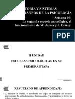 HISTORIA Y SISTEMAs comtemporaneos psicologia