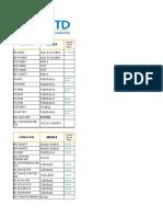 Lista Corporativa Febrero 2020.xlsx