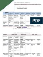 POA DE GESTION DE RIESGOS 2019 - 2020