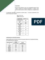 DATOS SALIDA DE CAMPO