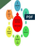 Apresentação Metodologia - BOB.pptx