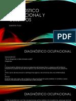 """Clase 6 DIAGNÃ""""STICO OCUPACIONAL Y OBJETIVOS.pdf"""
