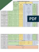 Calendario Académico 2020 versión coronavirus