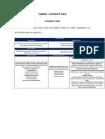 Caracteristicas de los impuestos.docx