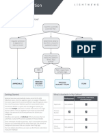 SF_Process_Automation_cheatsheet_web.pdf