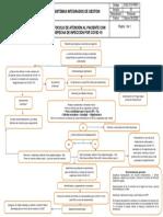 1.1. FLOJUGRAMA DE ATENCIÓN PACIENTE SOSPECHOSO INFECCIÒN POR COVID-19