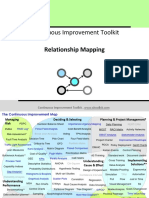 RelationshipMapping.pdf